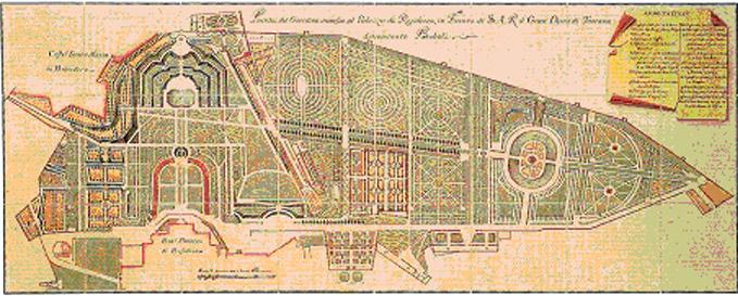 progettazione giardini: antico progetto del giardino di una villa rinascimentale